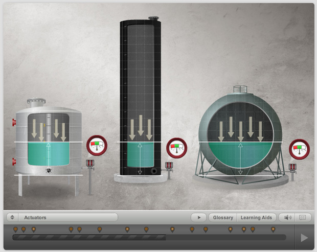 Illustration representing 3 tank types. Shows that no matter tank dimension pressure is constant