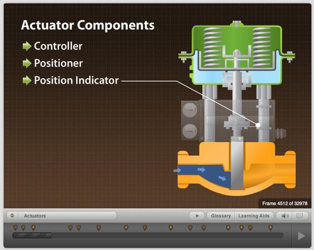 Illustration of Diaphragm Actuator