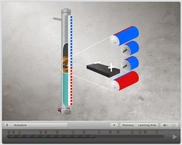 Illustration of a magnetic level float